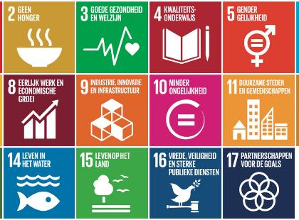 Gemeente Altena: 'Samen op weg naar een duurzame wereld'