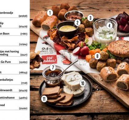 Ben jij een professional in de Food? Dan mag jij zeker deze activiteiten mede georganiseerd door Food-Up Brabant niet missen.