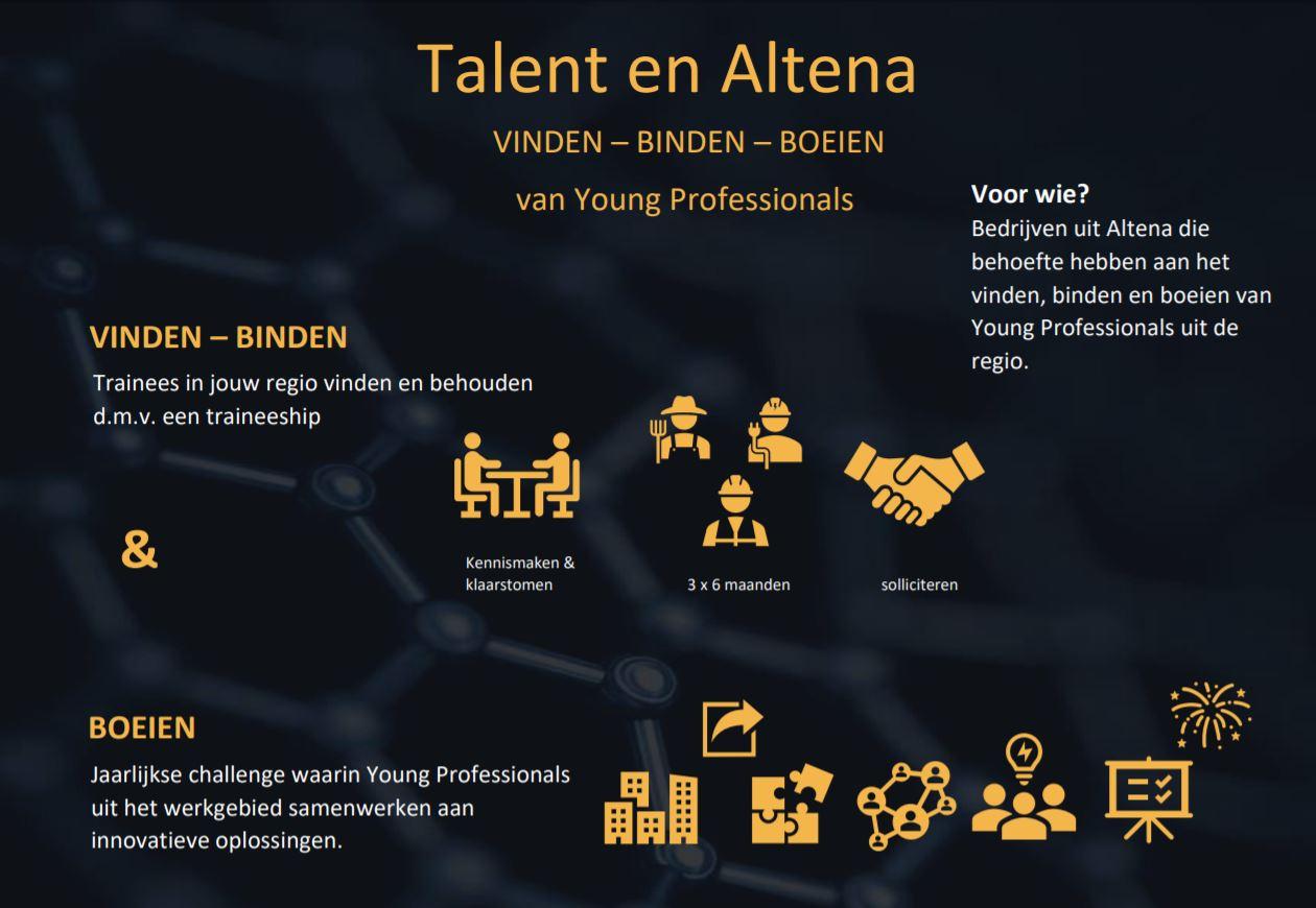 Altenatalent: Hét traineeprogramma voor starters in regio Altena